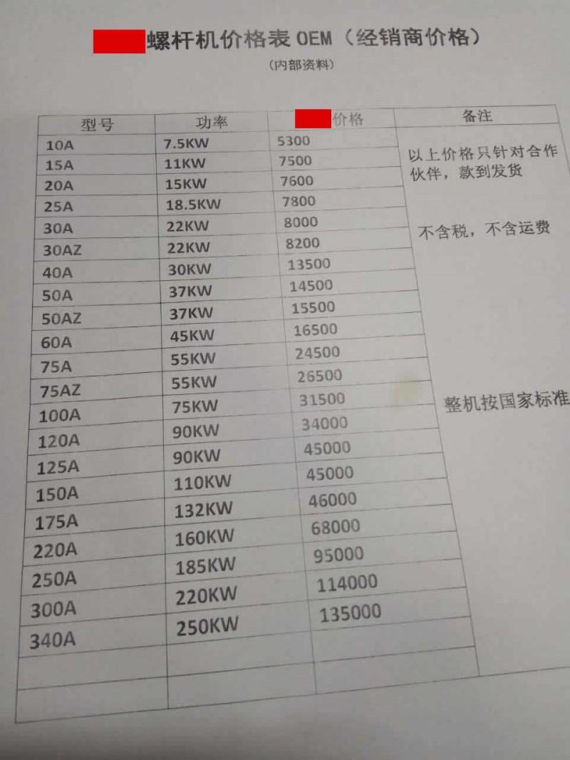 螺杆式空压机的价格将会越来越低