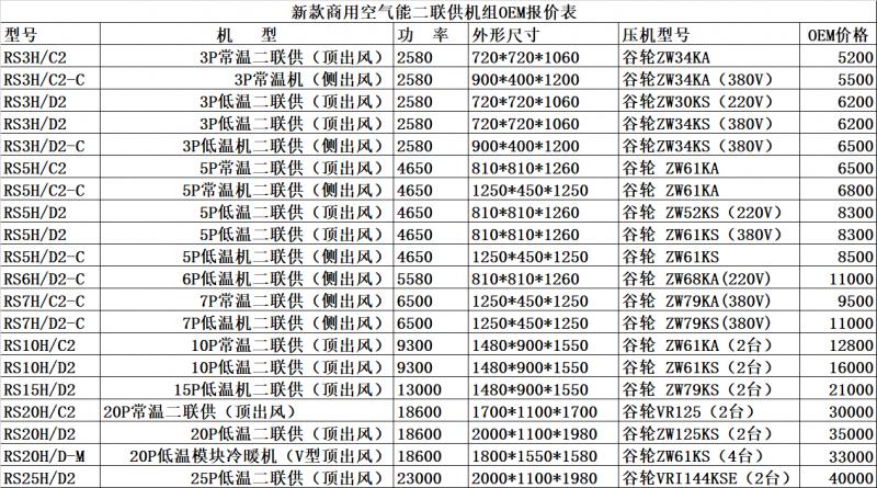 美的空气能热水器价格表与格力空气源热泵报价对比
